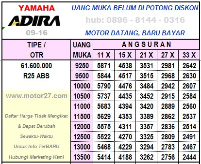 Yamaha-R25-abs-Daftar-Harga-Adira-0916