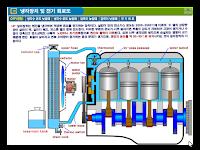 Download Simulasi Otomotif Flash Swf Bagian Engine