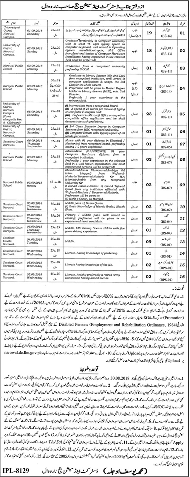 District And Session Judge Jobs August 2018