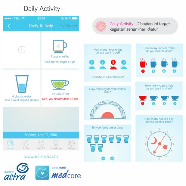 4.%2BDaily%2BActivity - Garda Medcare, Aplikasi Yang Dapat Membantu Menjaga Kondisi Kesehatan Anda