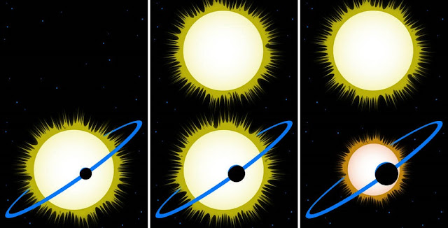 This cartoon explains why the reported sizes of some exoplanets may need to be revised in cases where there is a second star in the system. Credits: NASA/JPL-Caltech