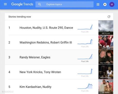 15 ứng dụng hữu ích nhất của Google mà bạn không biết