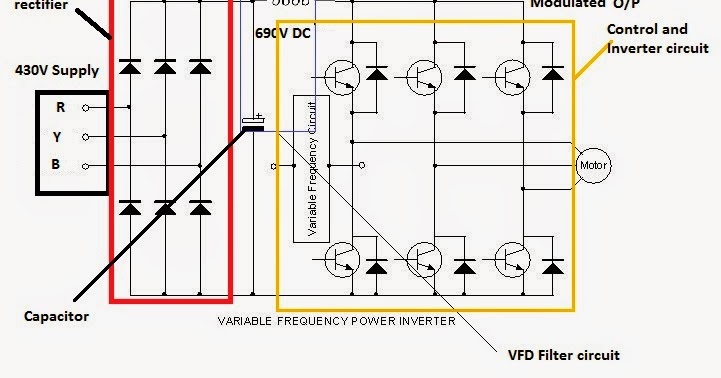 vfd starter wiring diagram craftsman lawn tractor electrical standards variable frequency drive working principle and circuit