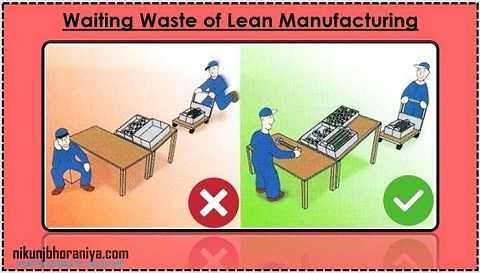 Waiting Waste - 8 Wastes of Lean Manufacturing