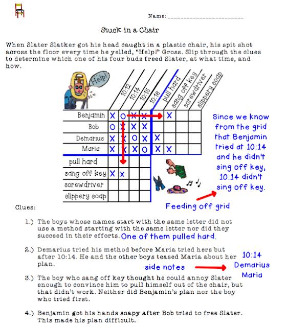 logic instruction, how to logic