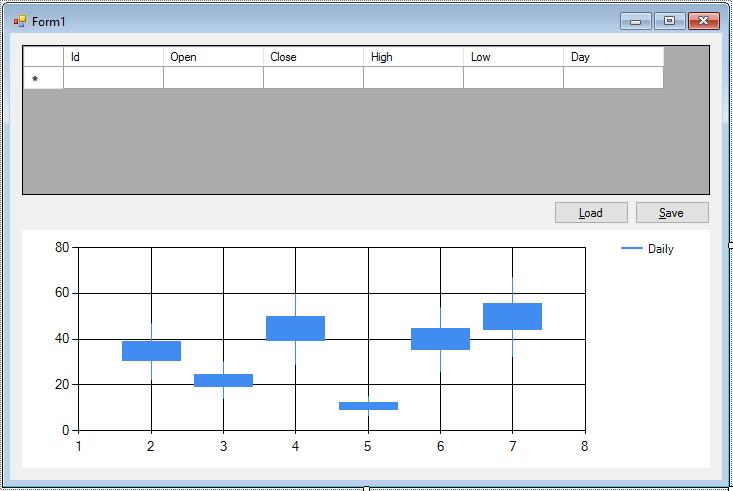 stock chart c#
