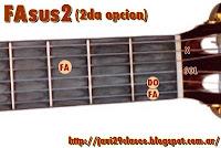 Acordes Suspendidos en segunda (sus2) en guitarra