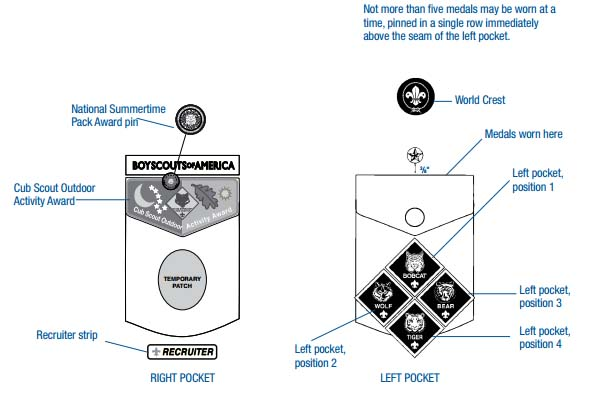 Cub Scout Wolf Badge Placement Diagram