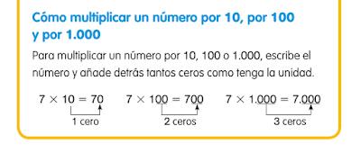 http://calasanz.edu.gva.es/7_ejercicios/matematicas/mate3pri/7_multi14.html