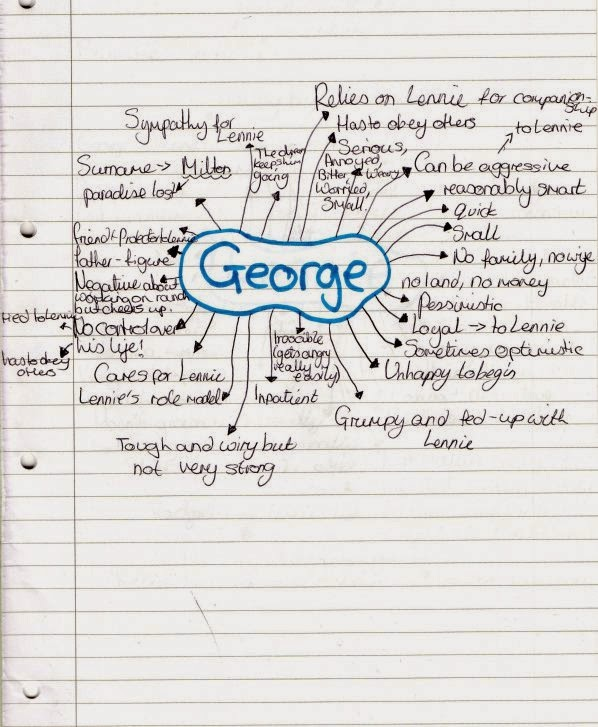 character analysis of george milton in of mice and men George milton the protagonist and main character of the book he is a caring,  compassionate, and understanding human being who dreams of.