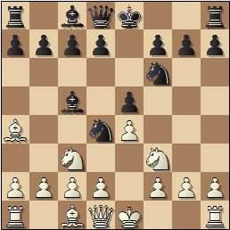 Partida de ajedrez Esteban Canal vs. Rafael Llorens, posición después de 5…Ac5, Barcelona 1936