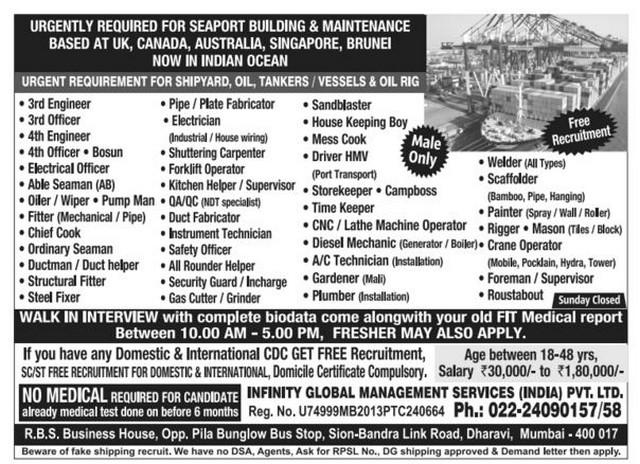 Brunei Expat Jobs and Professionals Career Vacancies