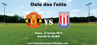 Data dan Fakta Fantasy Premier League Manchester United vs Stoke City Fantasi Manager Indonesia