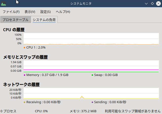 Linux Netrunner Core 17.01の使用メモリを確認。