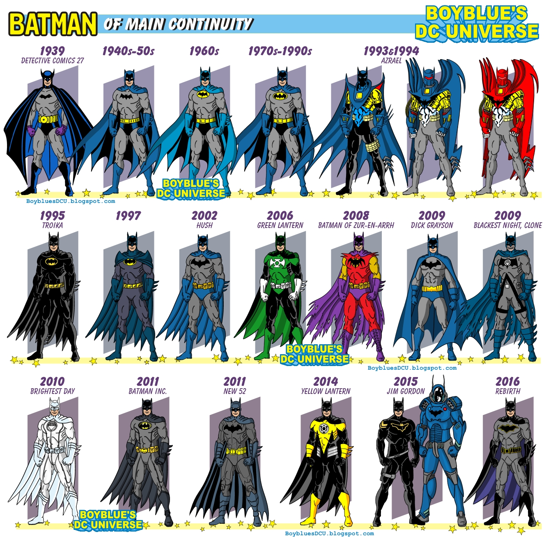 Batman+Evolution+Collection..jpg