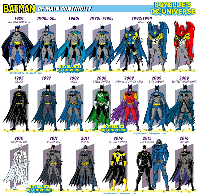 Batman suits and costumes over the years Batsuit