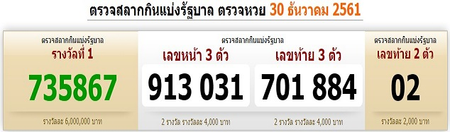 Thai Lottery Result Today For 31-12-2018