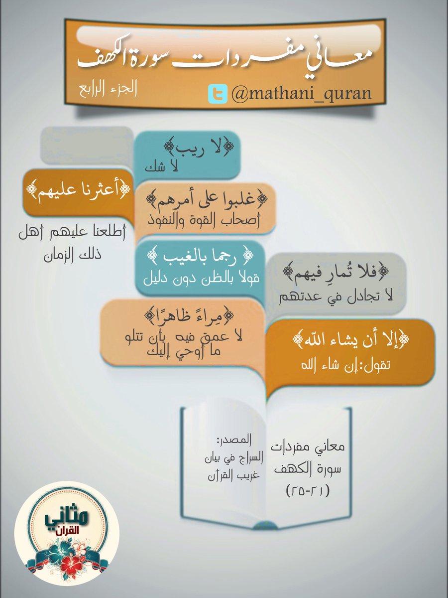 كتاب السراج في غريب القرآن