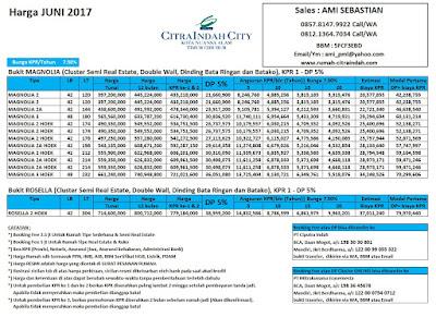 Harga Bukit Magnolia Citra Indah City JUNI 2017