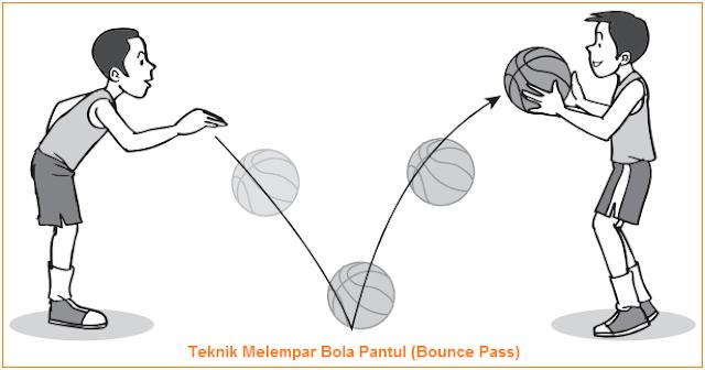 Teknik Melempar Bola Pantul (Bounce Pass)