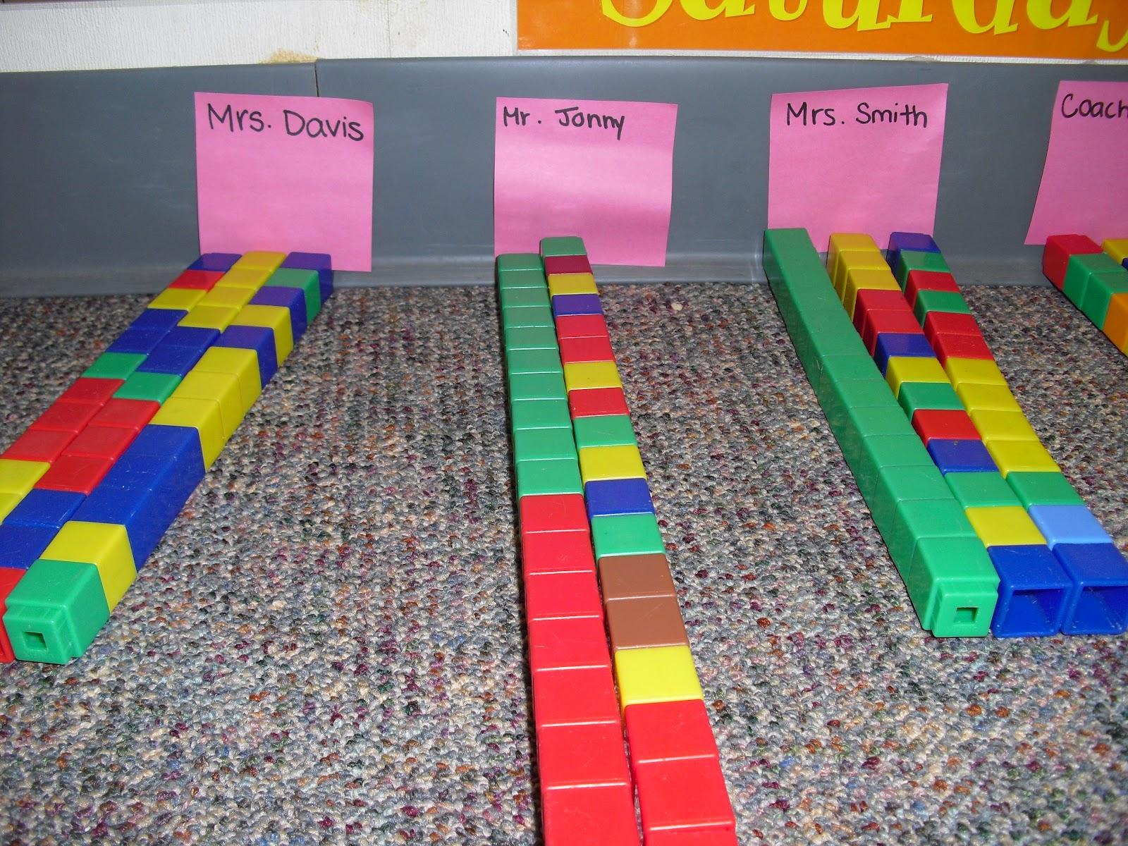 Mrs Cates Kindergarten Measurement