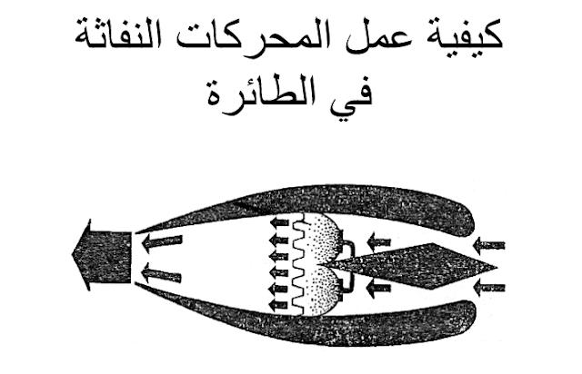 4 - تحميل كتاب كيفية عمل المحركات النفاثة pdf