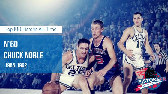 Chuck Noble | PistonsFR, actualité des Detroit Pistons en France