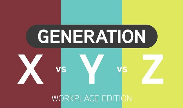 Generation X vs Y vs Z: Workplace Edition