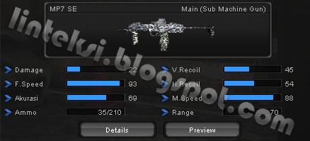 Senjata Pointblank MP7 SE