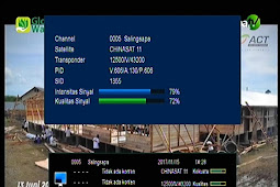 Frekuensi Salingsapa TV Terbaru di Chinasat 11 (Kuband) 98.5°E