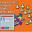 Content Impacts Traffic & Leads