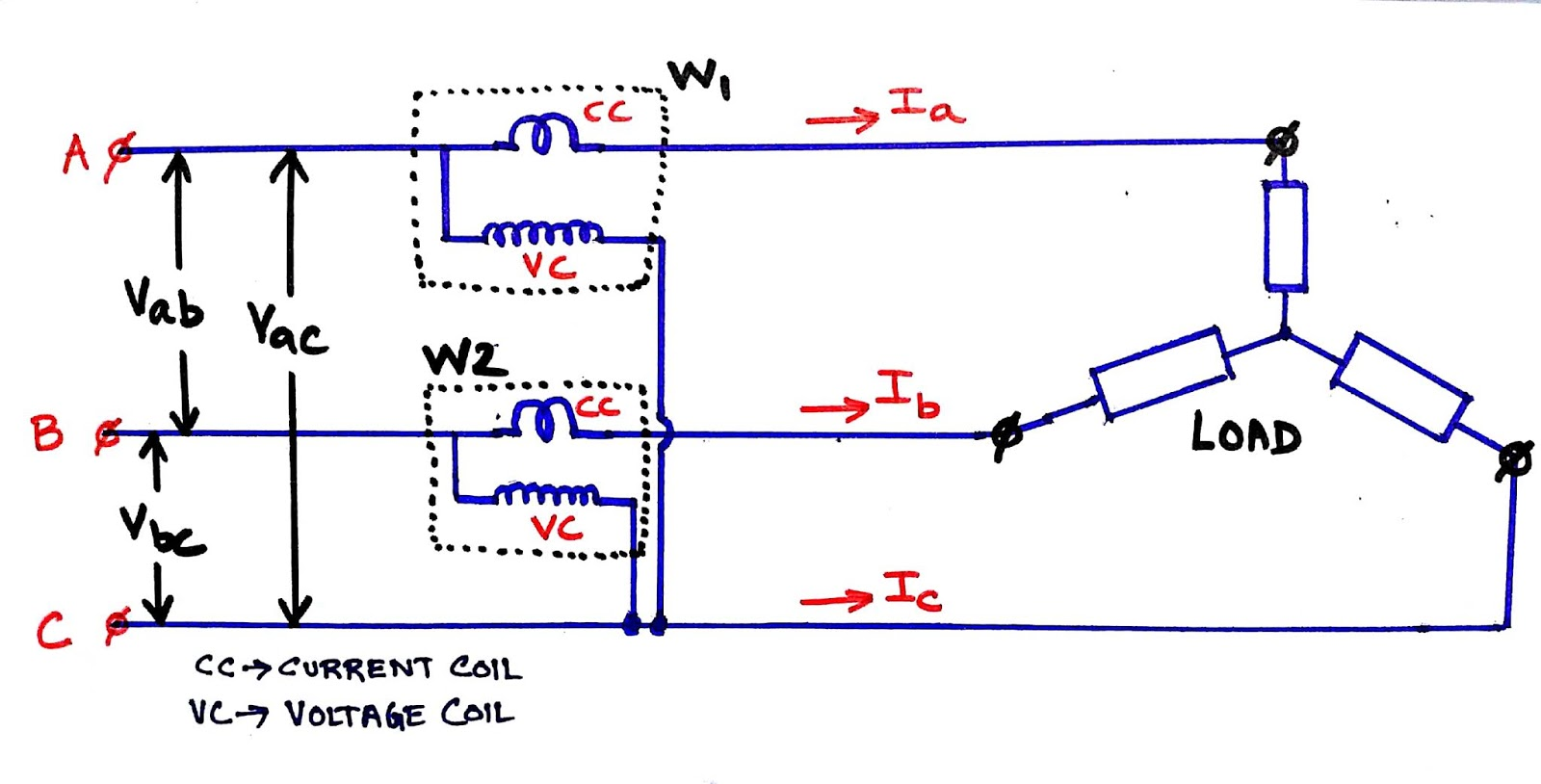 Three Phase Power Measurement By Two Wattmeter Method