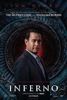 Sinopsis dan Jalan Cerita Film Inferno (2016)