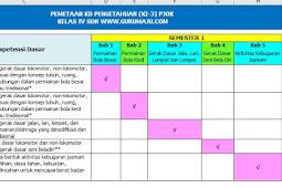 Pemetaan KD PJOK Kelas 4 SD Kurikulum 2013 Revisi 2017