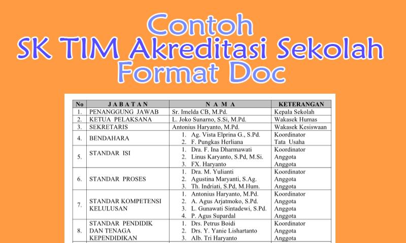 Contoh SK TIM Akreditasi Sekolah Format Doc