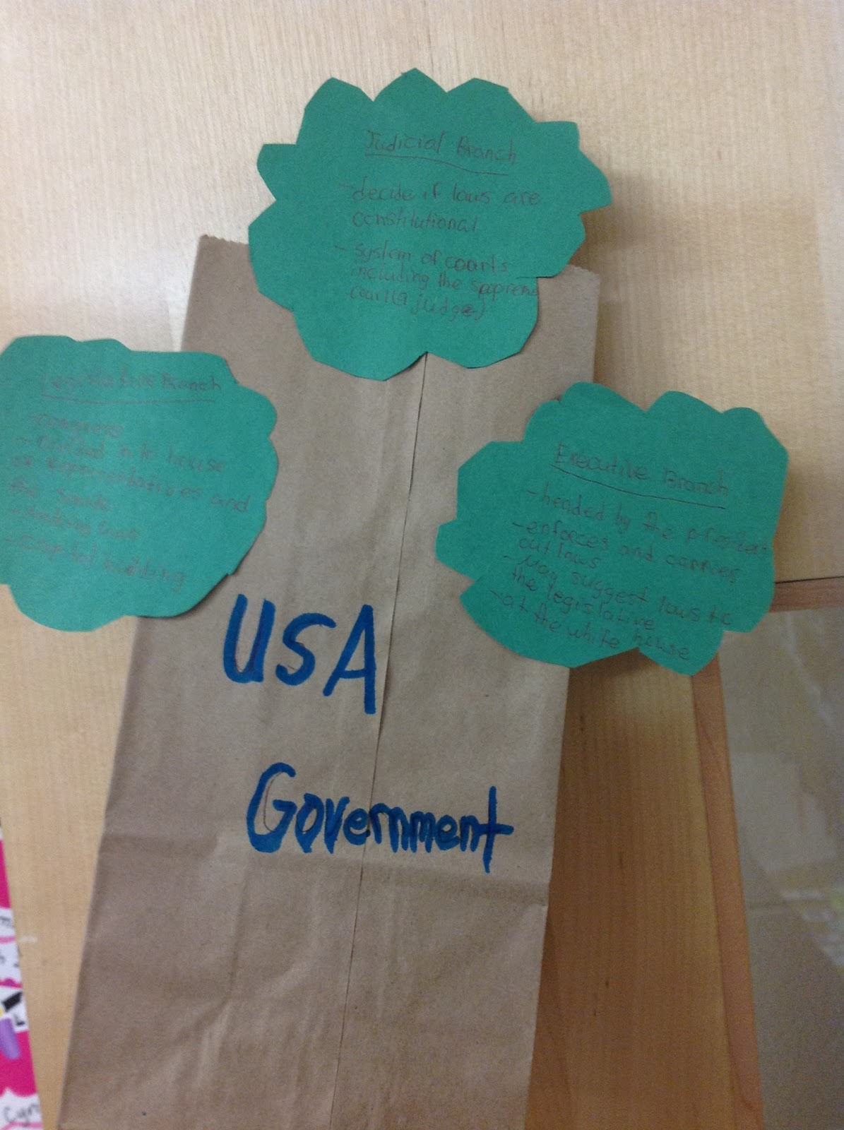 Polka Dots Amp Pencils The 3 Branches Of Government In 3d