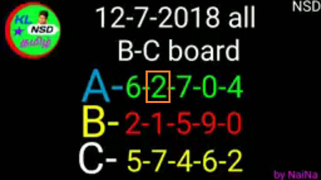 KARUNYA PLUS KN-221 abc board numbers by  Raja Naina on 12-07-2018 kerala lottery predictions in keralalotteries.info