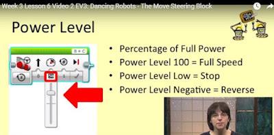 Mindstorms EV3 move steering block power slider