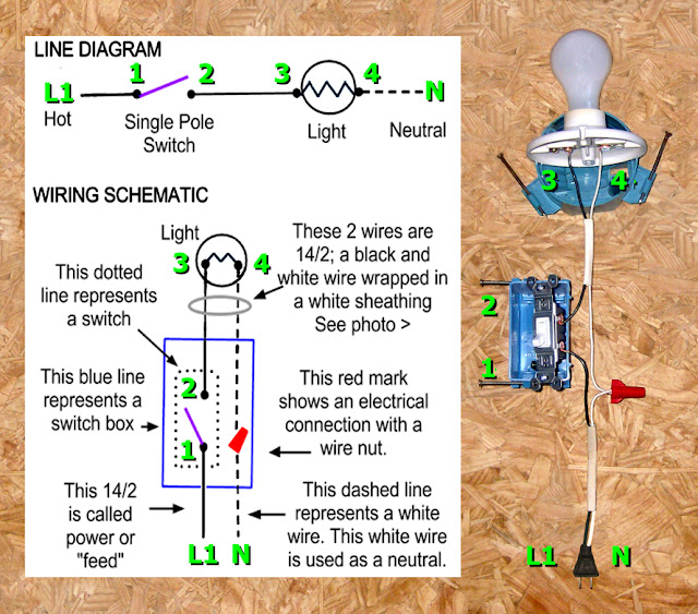 Wiring Single Pole Switch Diagram Fed on basic receptacle wiring diagram