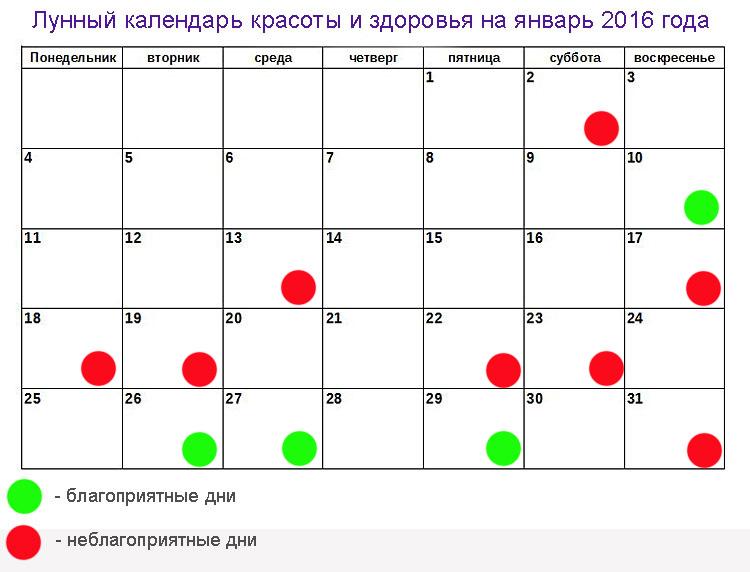 лунный календарь косметических процедур на май 2016 правда