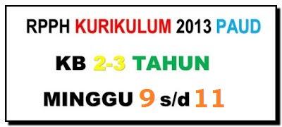 RPPH PAUD Usia 2-3 Tahun Semester 2 Tema Air, Api, Udara Kurikulum 2013