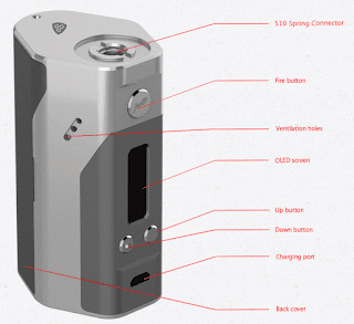 Reuleaux DNA200 is your favorite 200W TC Box Mod?