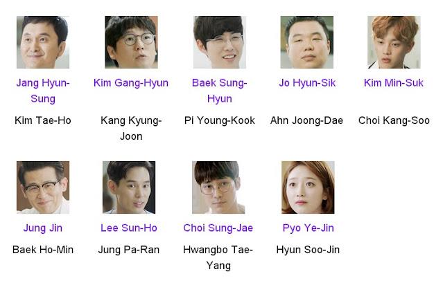 Doctors Korean Drama Cast
