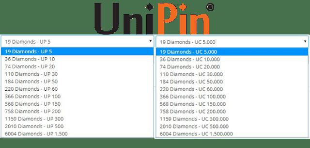 Harga Diamonds di UniPin