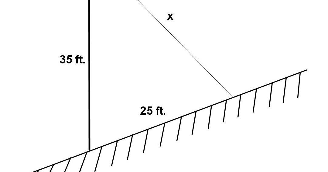 Math Principles: Subtended Angle Problem