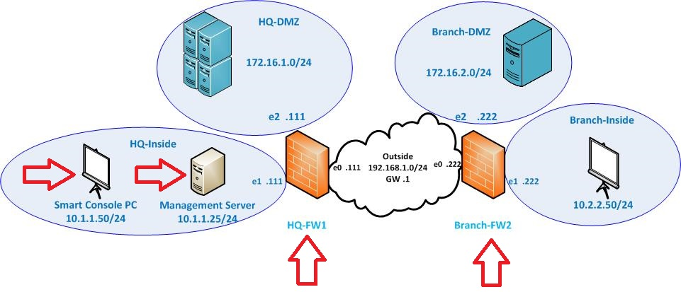 How CheckPoint Firewall Works   Subrun Jamil