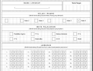 Format Lembar Jawab UH/PH, UTS/PTS, UAS/UKK/PAS KTSP K13