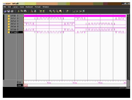 ASOKA TECHNOLOGIES : Xilinx FPGA based multilevel PWM single phase