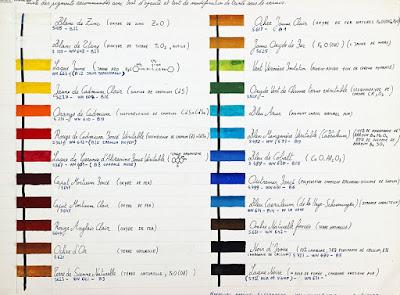 nuancier, tempera, peinture, bleu, couleur, technique, pigments, talens, blockx, maimeri