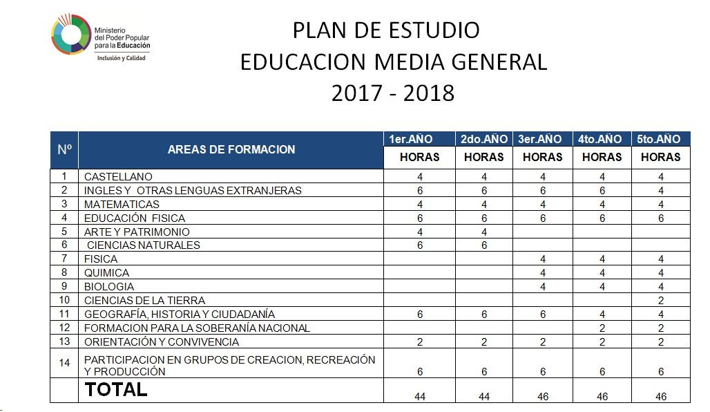 EN GACETA OFICIAL: PLAN DE ESTUDIO 2017 -2018
